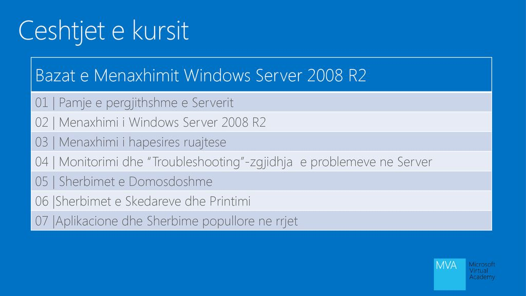 Bazat e Windows Server 2008 R2 Leksion 1 Frida GJERMENI www