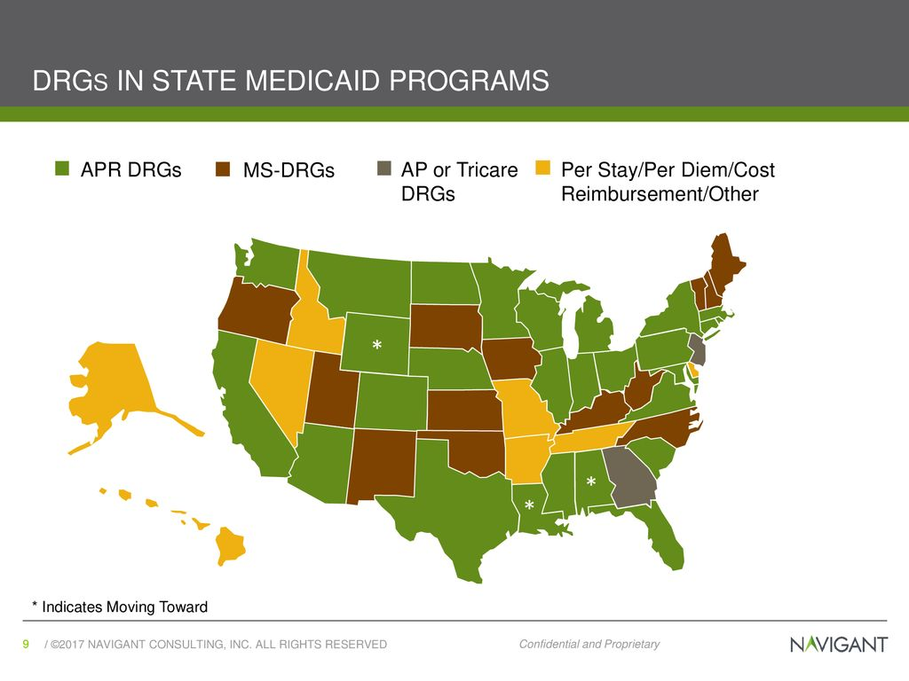 WYOMING Medicaid APR DRG Implementation - ppt download