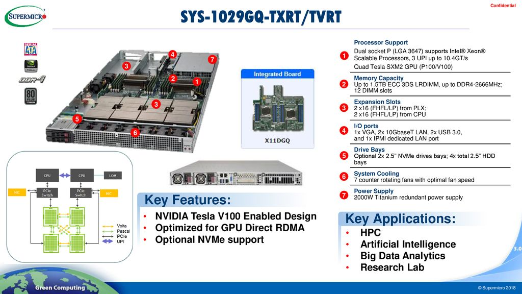 Super Micro Technology Computing - ppt download