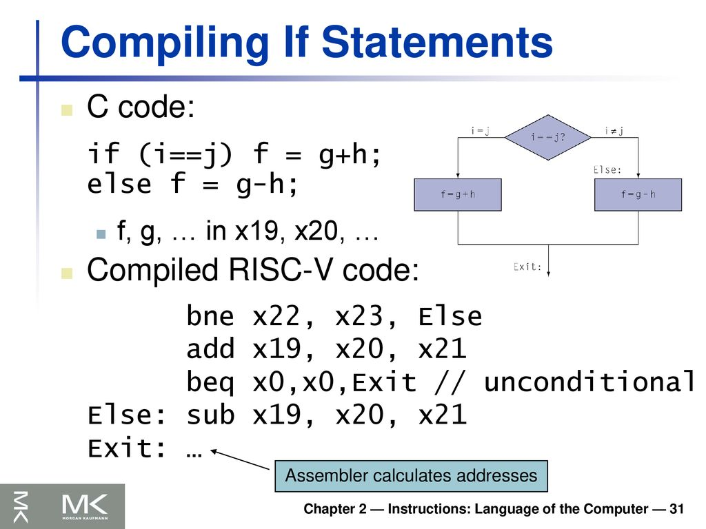 C To Risc V Compiler