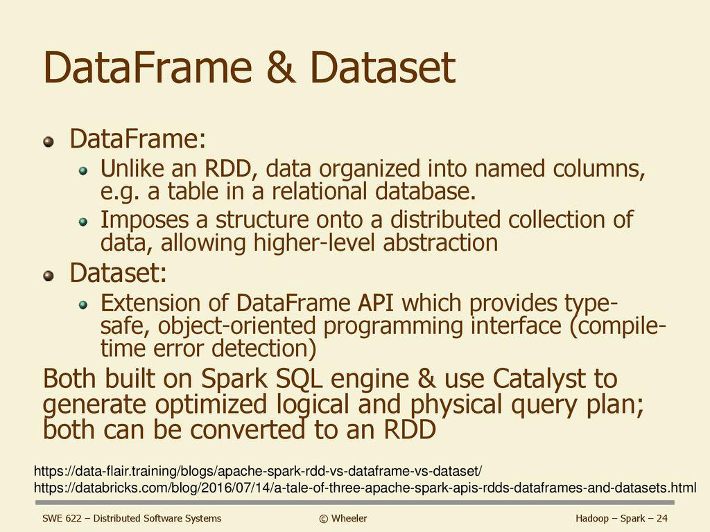 Rdd Vs Dataframe Vs Dataset - Quantum Computing