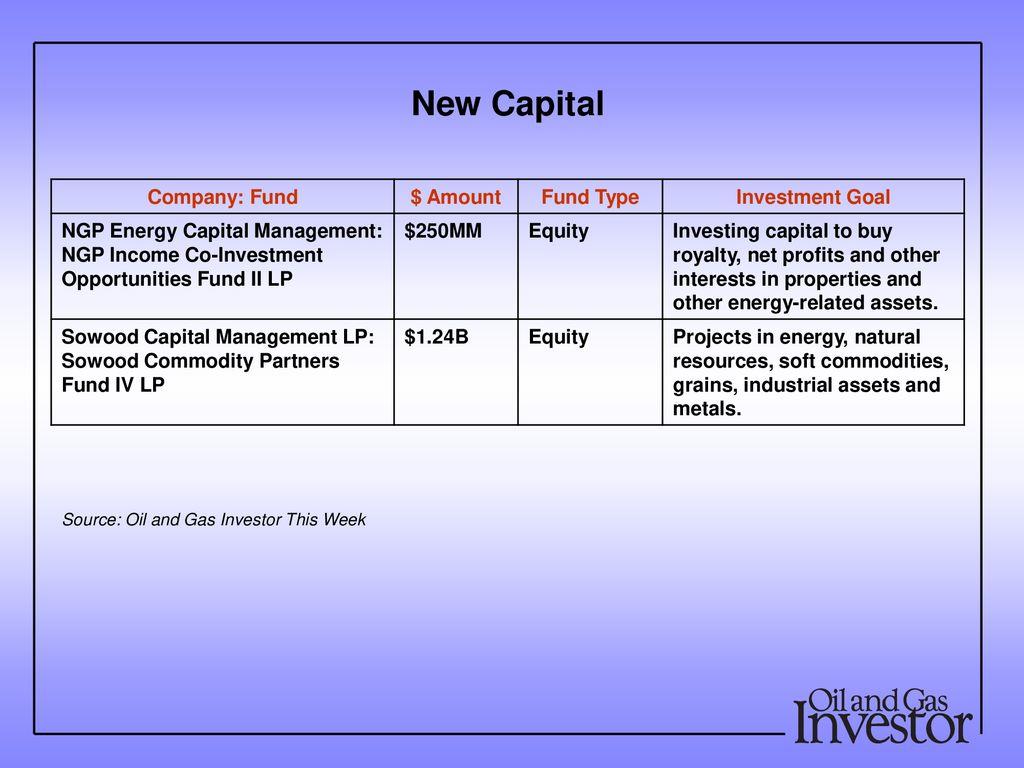 Ngp Energy Capital Management - Energy Etfs