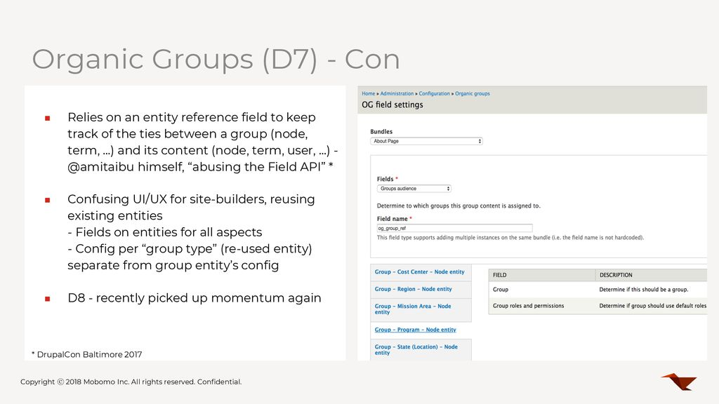 In)organic Groups The D8 Group module Washington, DC