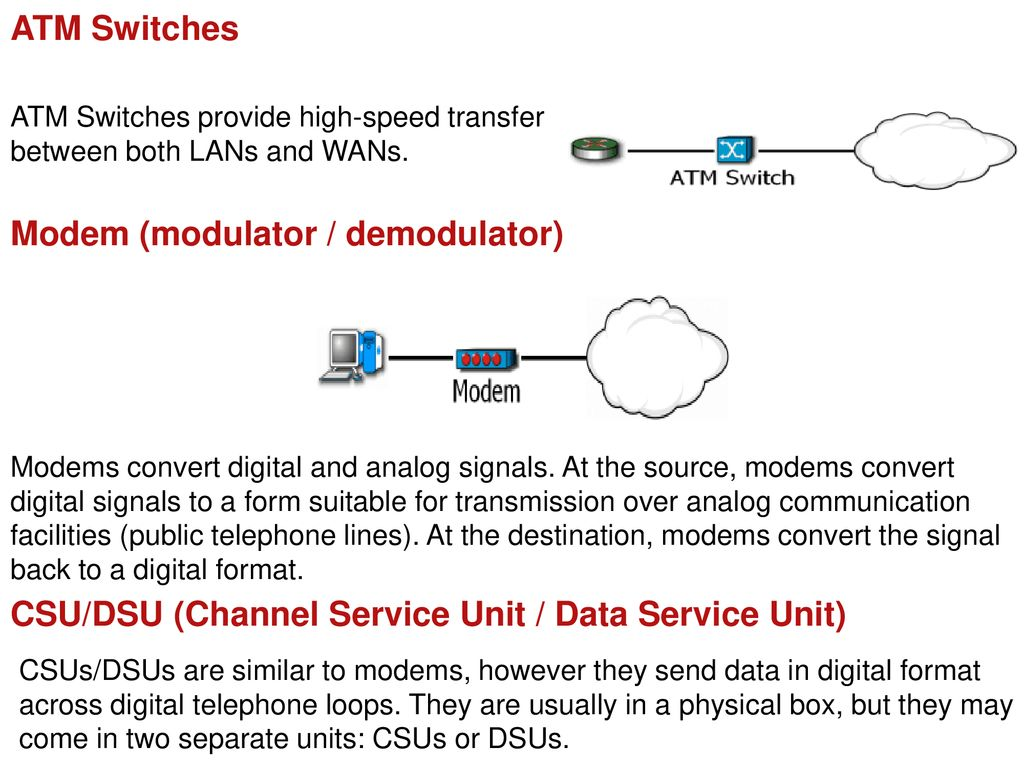 Created By Neeraj Kumar Ppt Download Analog Signal Transmission Over Telephone Lines 12 Modem Modulator