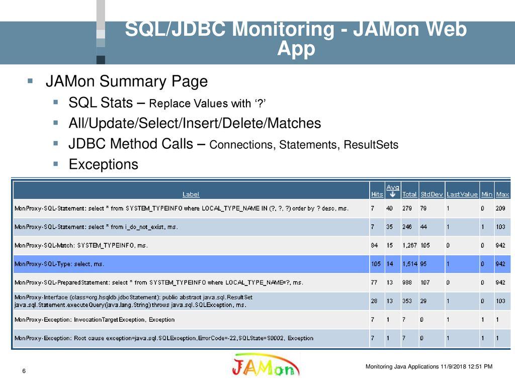 JAMON JDBC PROXY DRIVER UPDATE