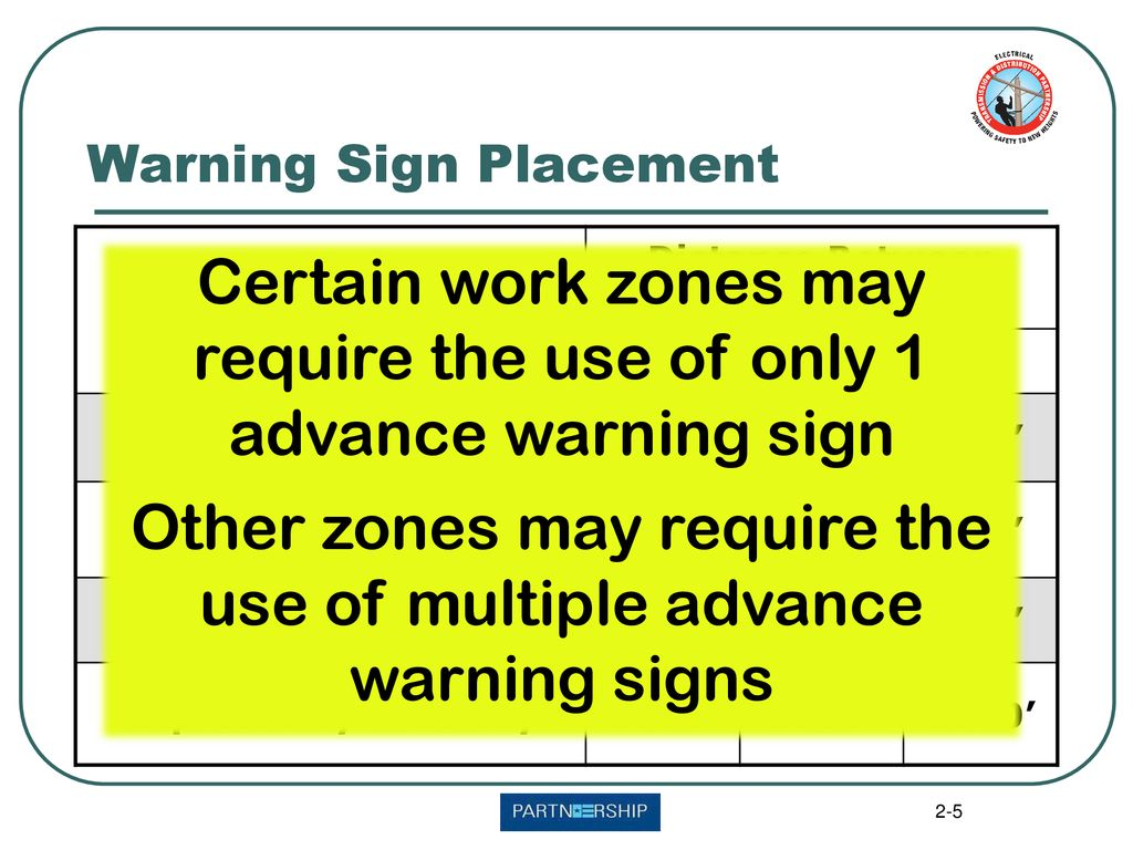 Work Zone Protection Continuing Education Second Quarter ppt