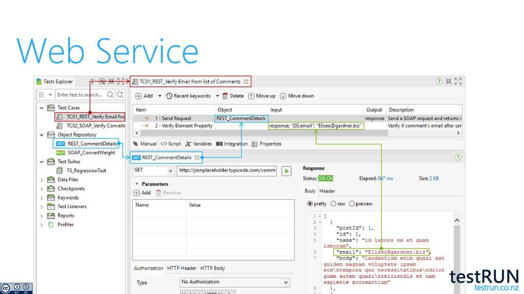JSONPLACEHOLDER ALTERNATIVES - 5 Lightweight PHP Frameworks