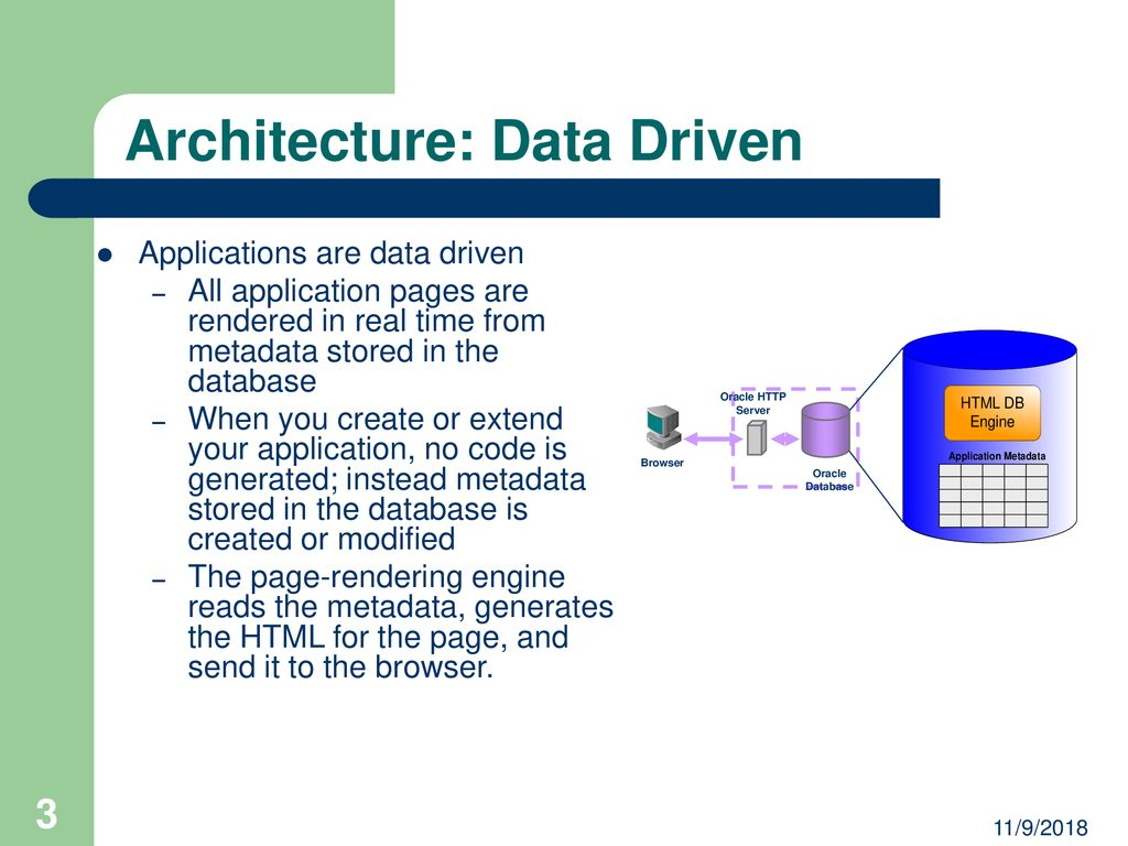Introduction to Oracle Application Express - ppt download