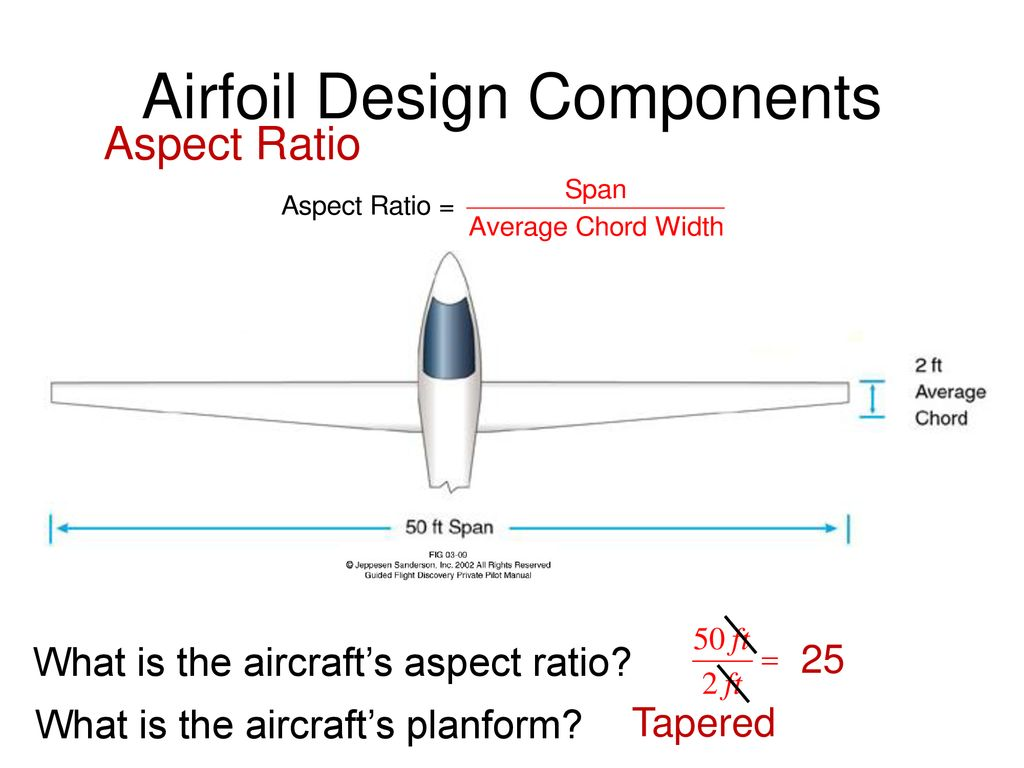 Airfoils and Simulation - ppt download
