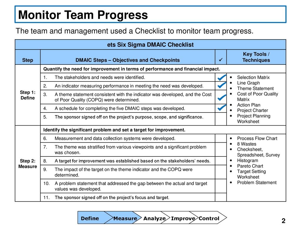 Lean Six Sigma DMAIC Improvement Story - ppt download
