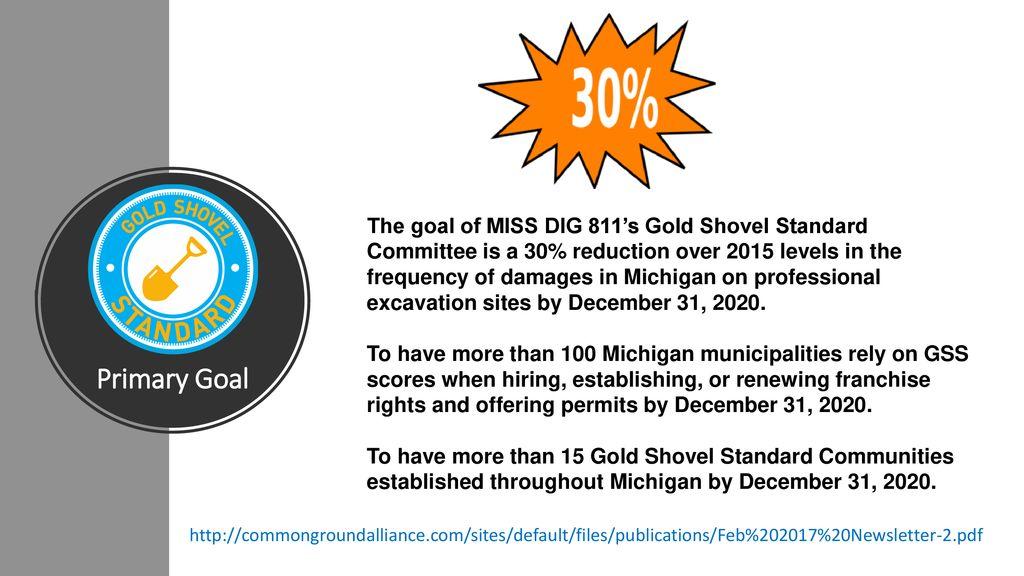 Miss Dig Gold Shovel Standard / Gold detectors gold md's gold md's.