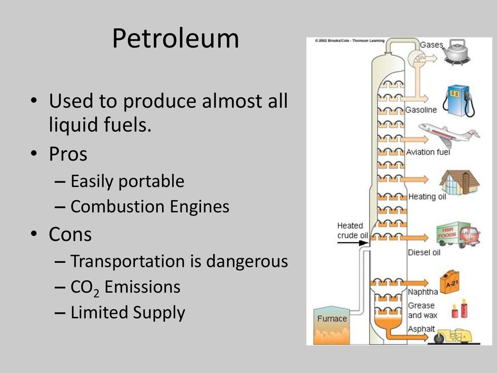Energy Sources and Demands - ppt download