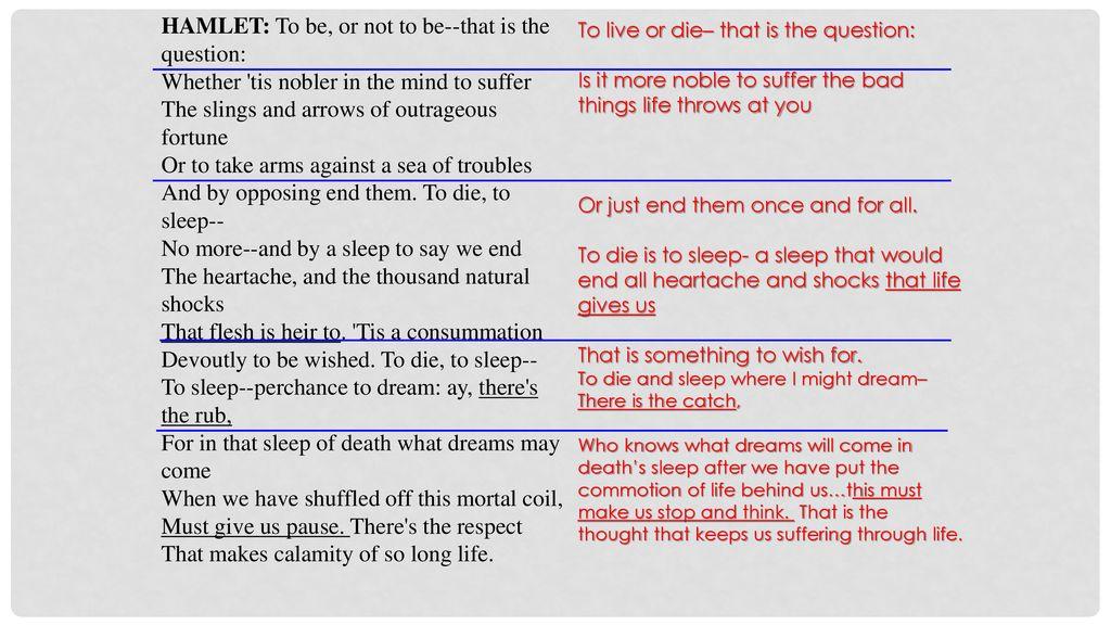 Act 3 Scene I Lesson 15 1 0 01 35 2 12 45 Ppt Download Hamlet Soliloquy Paraphrase Hamlet' Meaning Analysi Translation