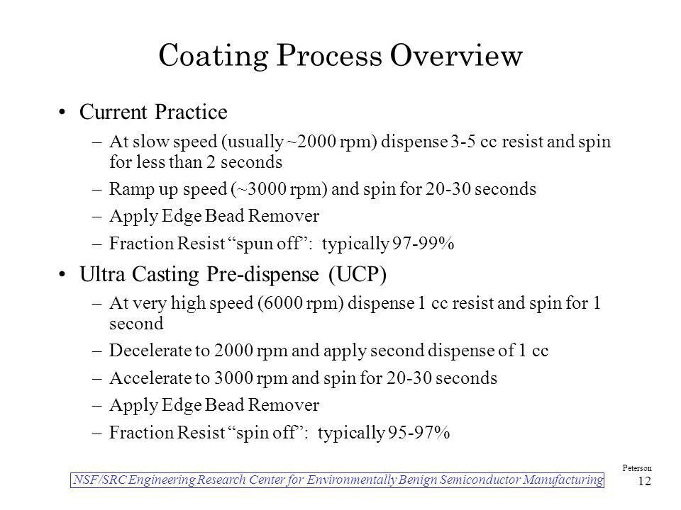 Coating Process Overview