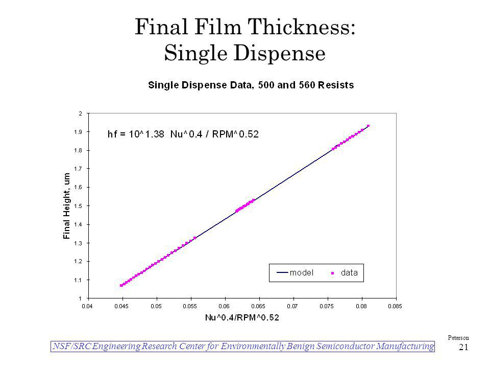 Final Film Thickness: Single Dispense