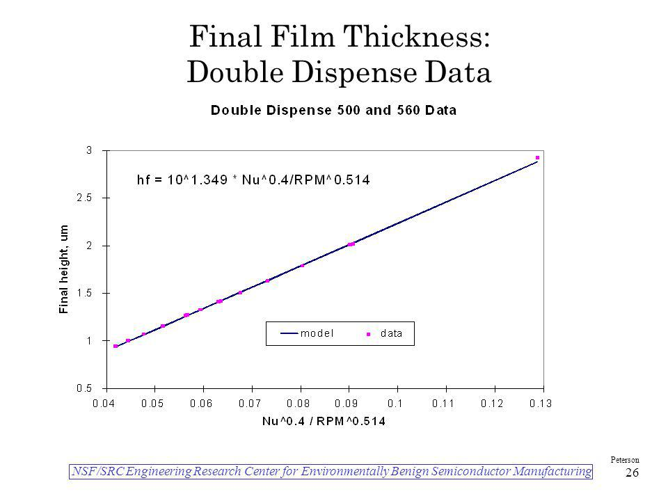 Final Film Thickness: Double Dispense Data