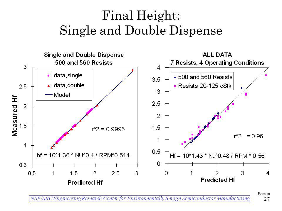 Final Height: Single and Double Dispense