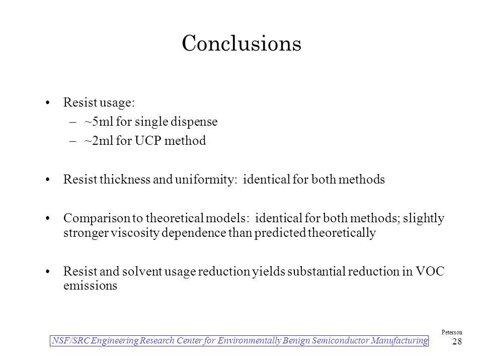 Conclusions Resist usage: ~5ml for single dispense ~2ml for UCP method