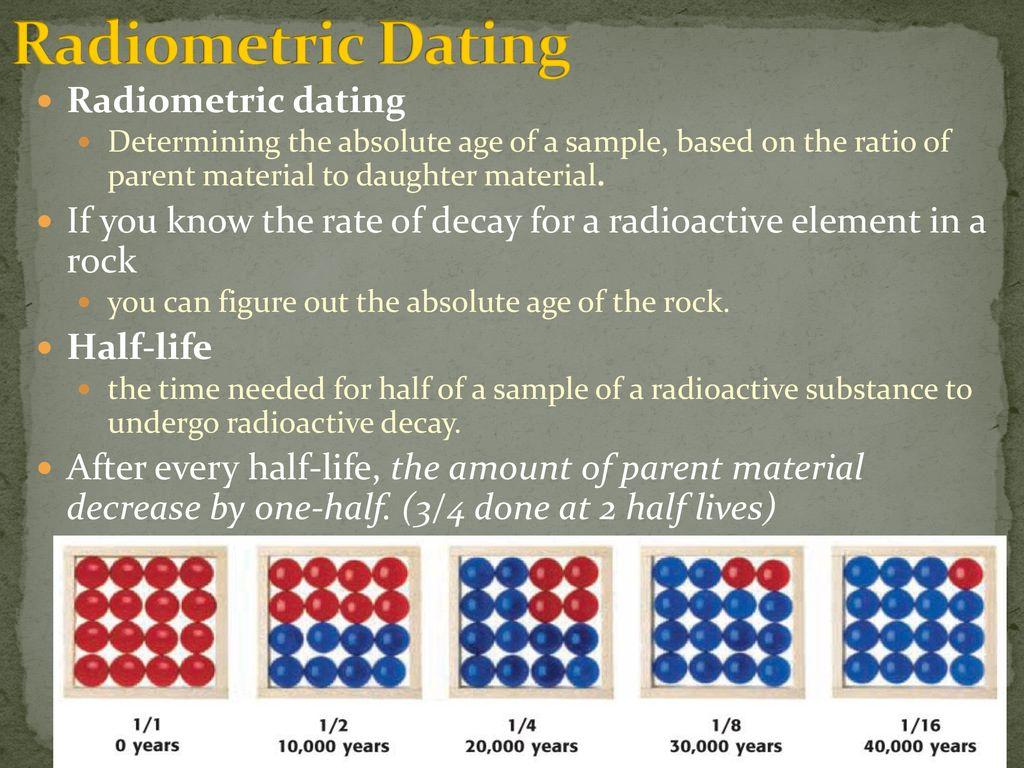 Explained radiometric dating Radiometric Dating: