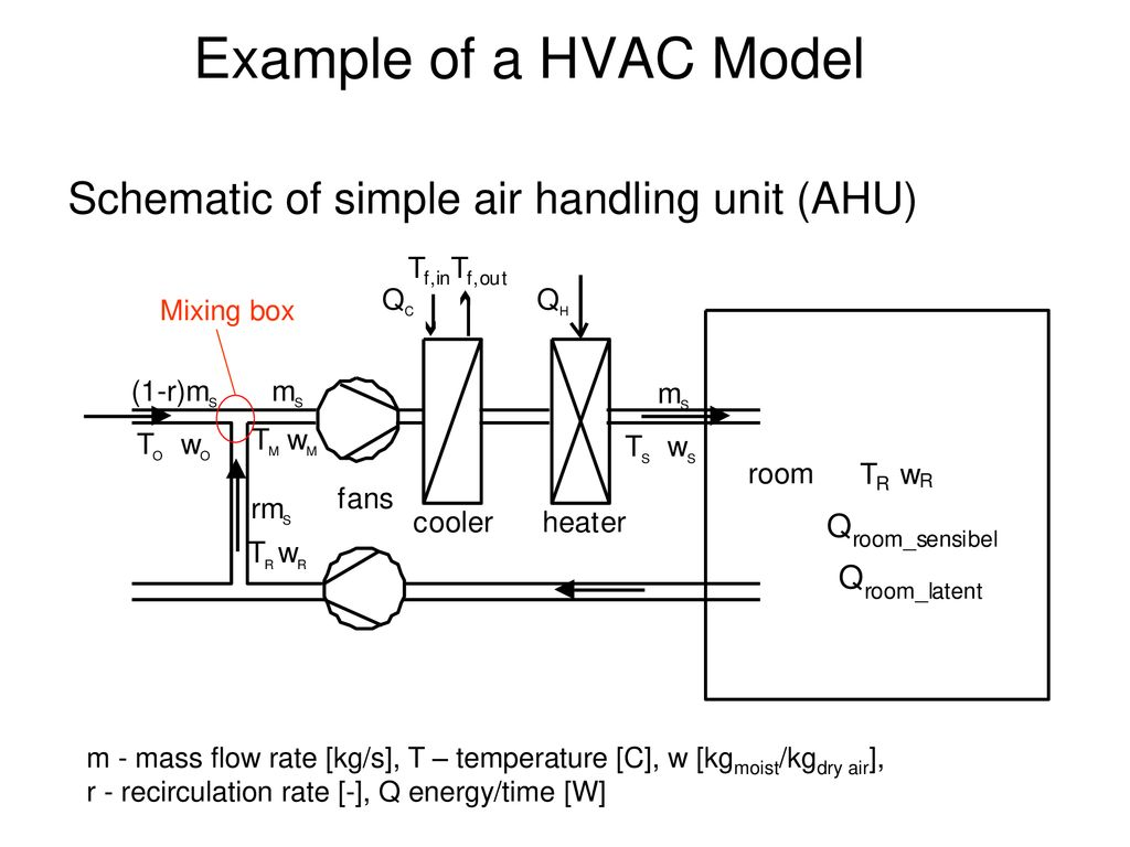 Lecture Objectives Answer Questions Related To Hw 4 Ppt Download Simple Mixer Schematics Example Of A Hvac Model Schematic Air Handling Unit Ahu