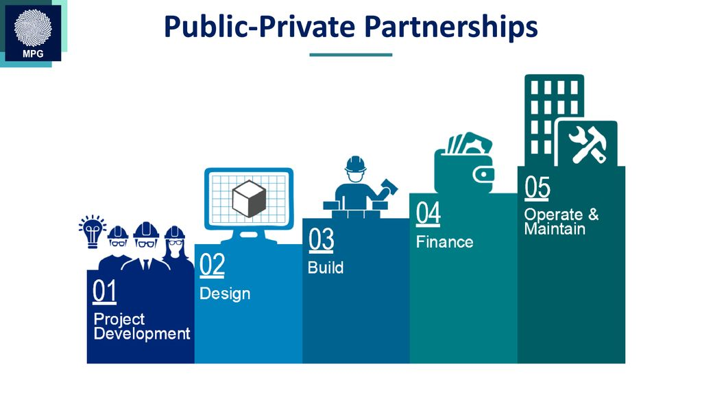 ASEAN PPP Summit The Public-Private Partnership Model and