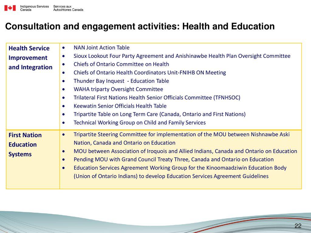 Indigenous Services Canada Ontario Region Ppt Download
