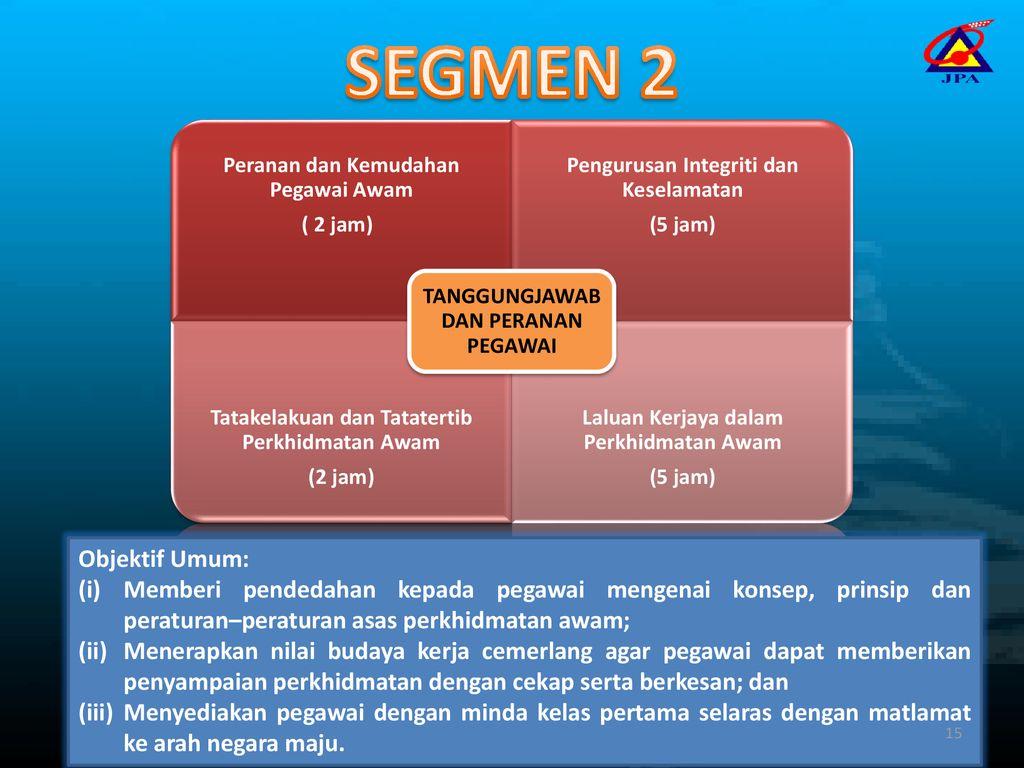Program Transformasi Minda Ppt Download