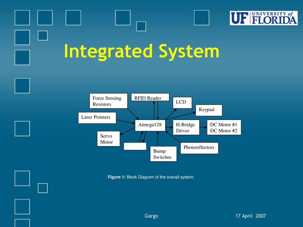 University Of Florida Intelligent Machines Design Laboratory Ppt Figure 1 Block Diagram Rfid System Integrated Atmega128 Reader Lcd H Bridge Driver