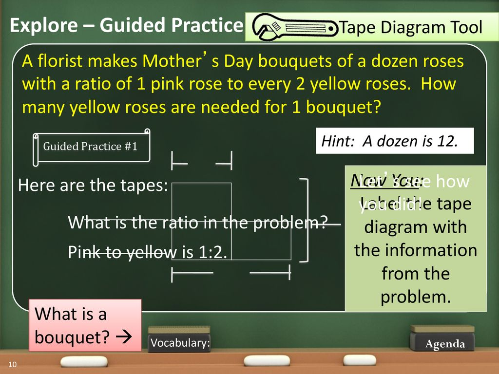 using tape diagrams with part whole ratio problems ppt download Vocabulary Graphic Organizers 10 explore \u2013 guided practice tape diagram
