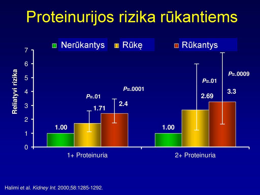 svorio metimas ir eustachijos vamzdžių problemos tam tikros informacijos apie mesti svorį
