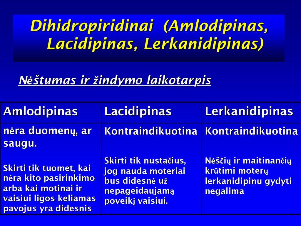 Kalcio antagonistai hipertenzijai