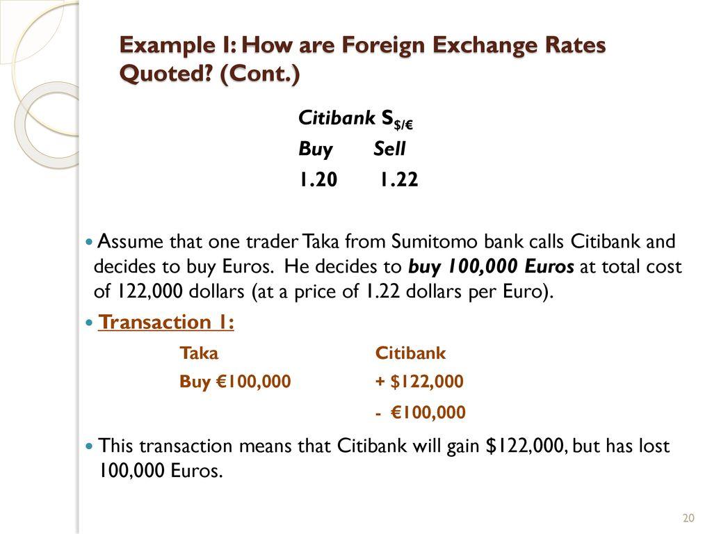 International Money Finance Chapter 1
