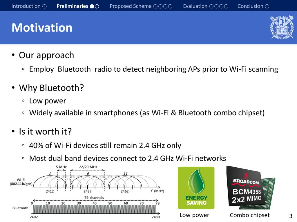 BlueScan: Boosting Wi-Fi Scanning Efficiency Using Bluetooth Radio