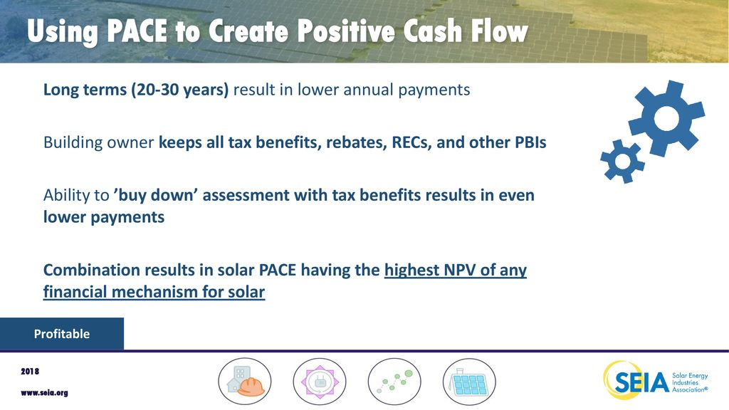PACE: Ideal Commercial Solar Financing - ppt download