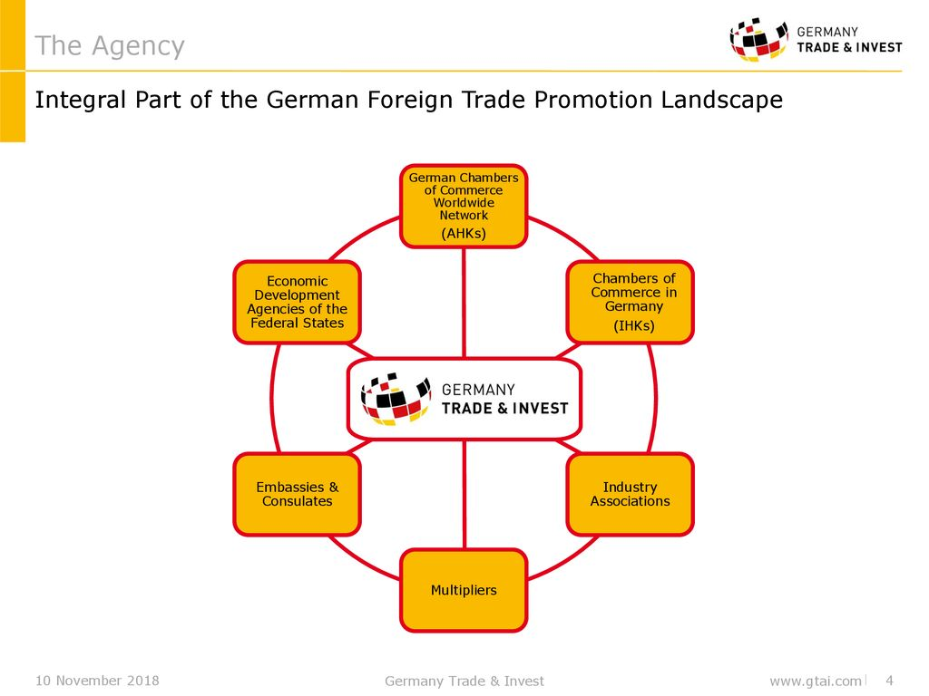 Germany Trade & Invest - Foreign Trade and Inward Investment