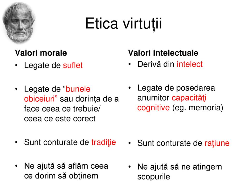 Valori morale exemple