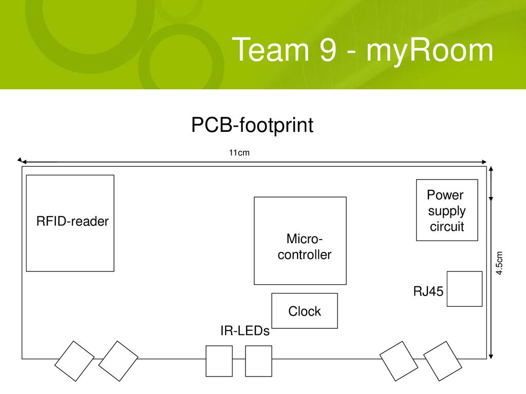 Preliminary PCB-Layout - ppt download
