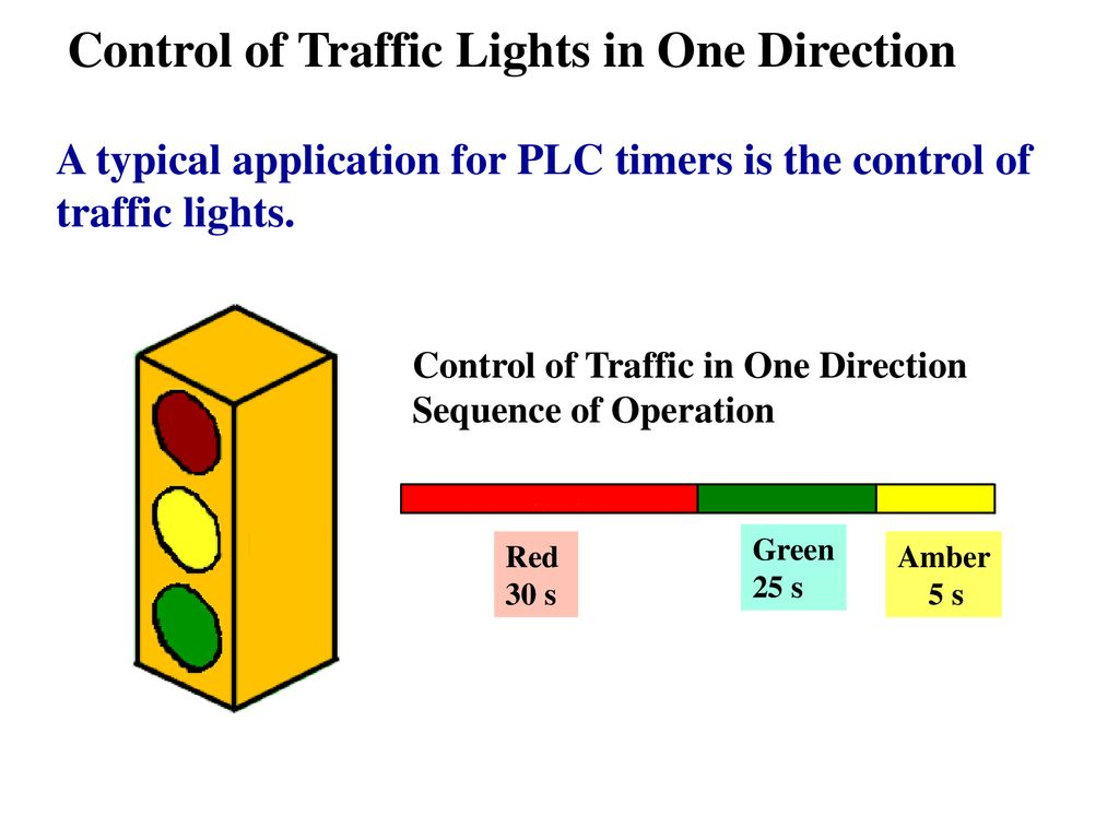 Programming Timers Ppt Download Traffic Signal Sequential Timer Circuit Control Of Lights In One Direction