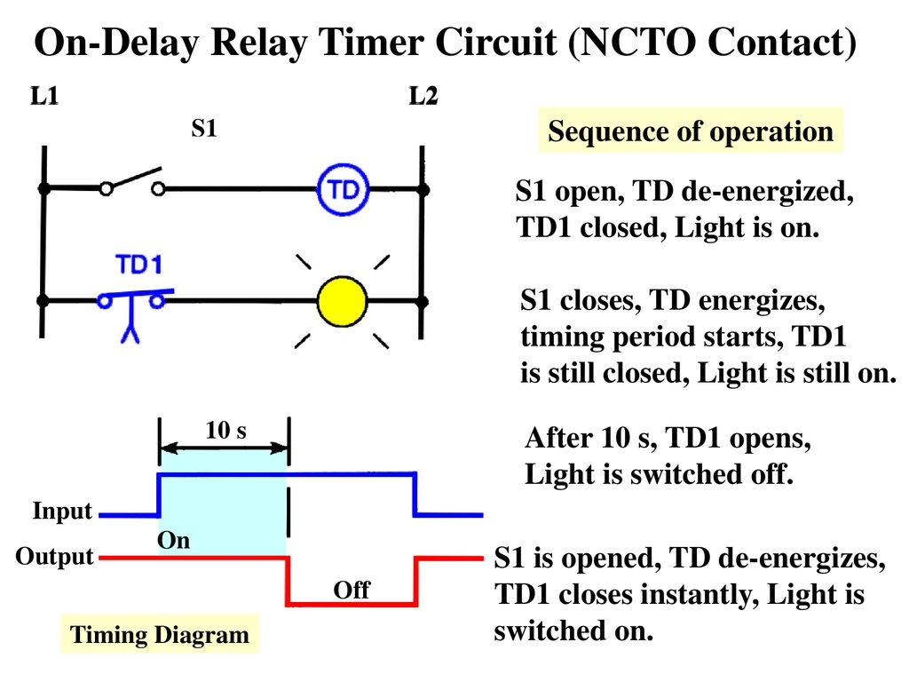 Programming Timers Ppt Download Traffic Signal Sequential Timer Circuit On Delay Relay Ncto Contact