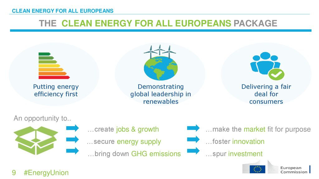 CLEAN ENERGY FOR EU ISLANDS - ppt download