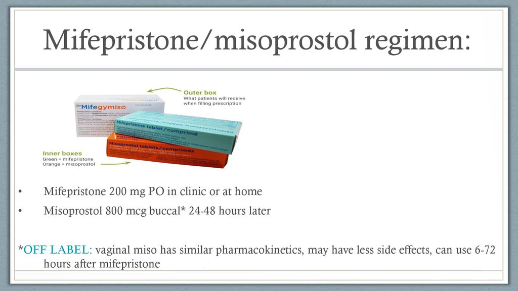 Mifepristone for Medical Abortion - ppt download