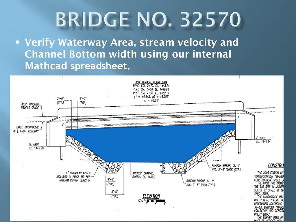Local bridge Hydraulics ppt download