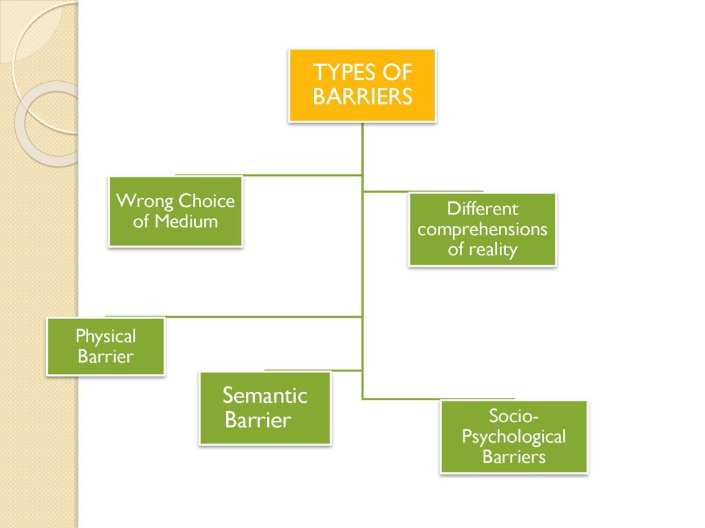 semantic barriers to communication