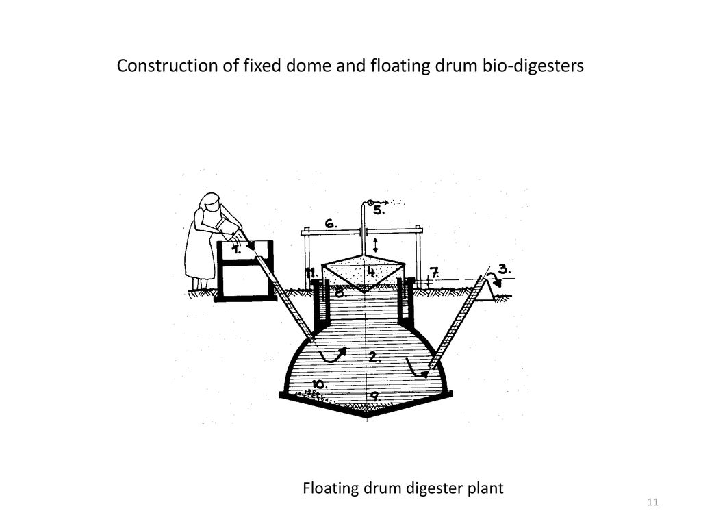 Dr Mrs Eo Uzodinma Biomass Unit Ppt Download Biogas Digester Diagram Construction Of Fixed Dome And Floating Drum Bio Digesters