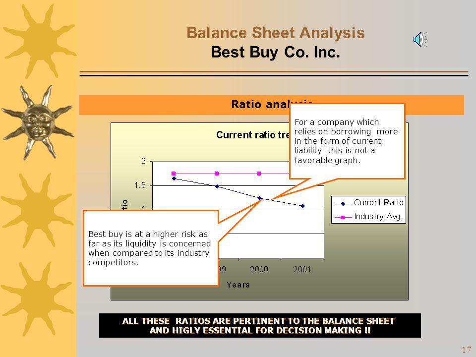 riordan manufacturing balance sheet analysis Riordan manufacturing, inc consolidated balance sheet fiscal year ending september 30th 2005 2004 riordan manufacturing, inc, a worldwide leader in plastic injection molding  business systems financial analysis by research balance sheets and income statements.