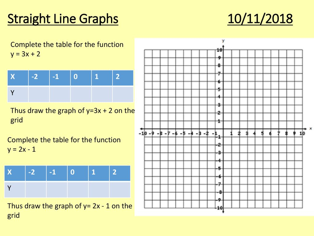Straight Line Graphs 10/11/ ppt download