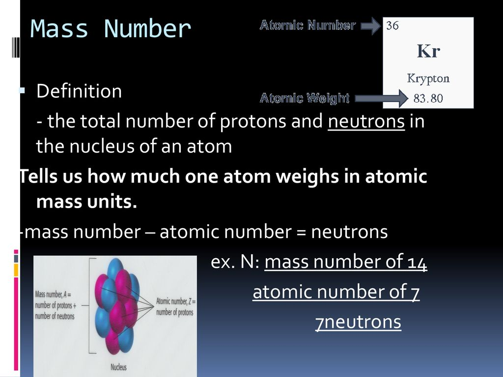 Objectives Identify three subatomic particles - ppt download