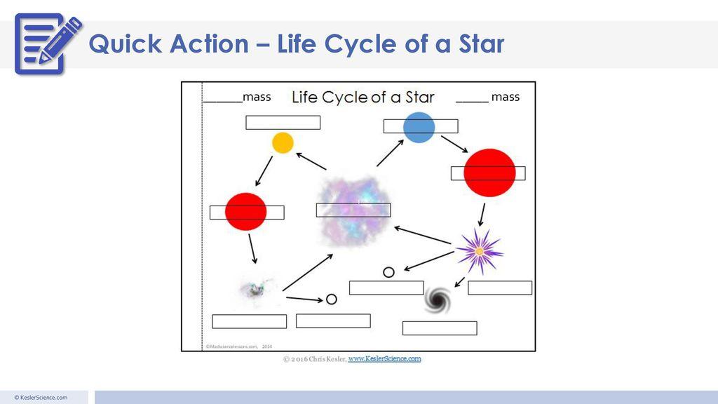 Presented By Kesler Science Ppt