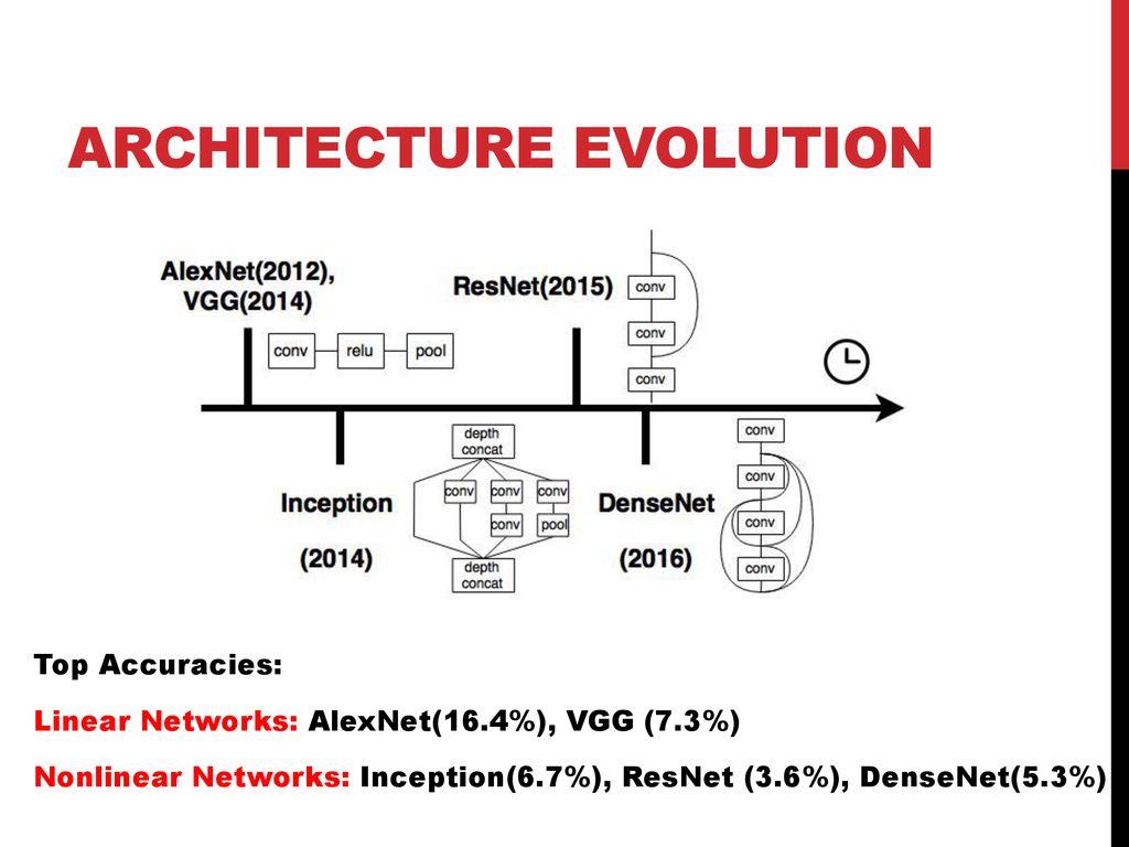 Dynamic GPU Memory Management for Training Deep Neural