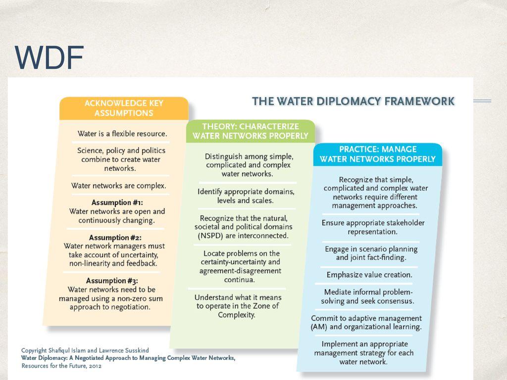water diplomacy susskind lawrence e islam shafiqul